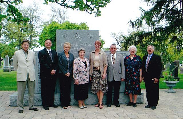 Board of Directors - 2008